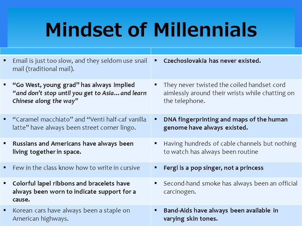 View Books View books Sales & Marketing Targeting Millennials Marketing Budget - $500 - $3,000 per student