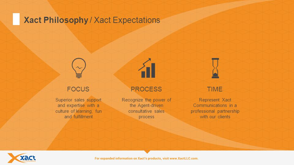 7 Xact Philosophy / Xact Expectations Superior sales support and expertise with a culture of learning, fun and fulfillment FOCUS Recognize the power of the Agent-driven consultative sales process.