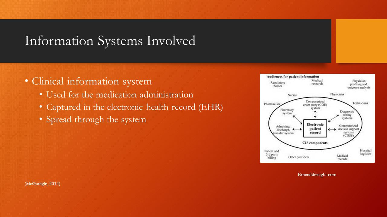Information Systems Involved Clinical information system Used for the medication administration Captured in the electronic health record (EHR) Spread through the system Emeraldinsight.com (McGonigle, 2014)