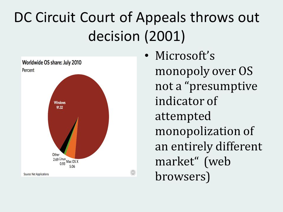 DC Circuit Court of Appeals throws out decision (2001) Microsoft's monopoly over OS not a presumptive indicator of attempted monopolization of an entirely different market (web browsers)