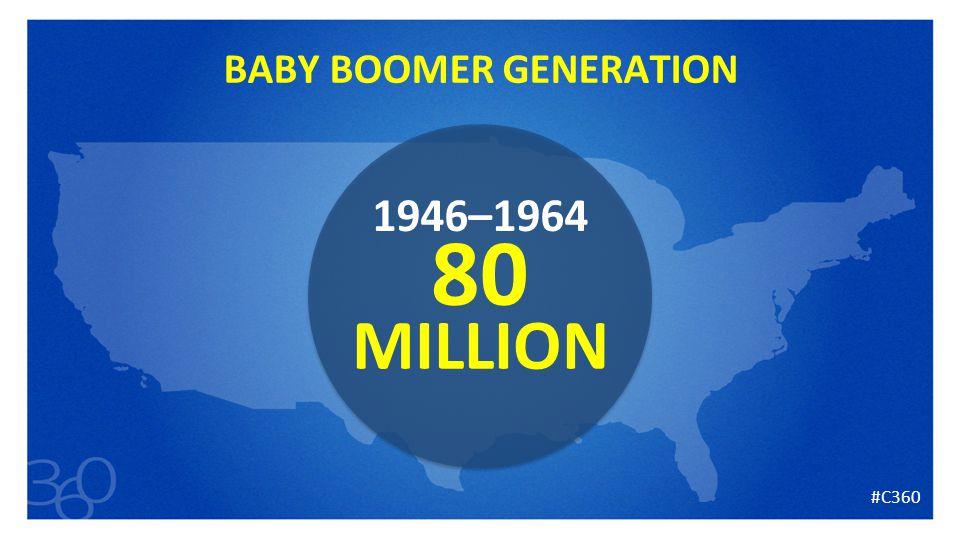 3 BABY BOOMER GENERATION 80 MILLION 1946–1964 #C360