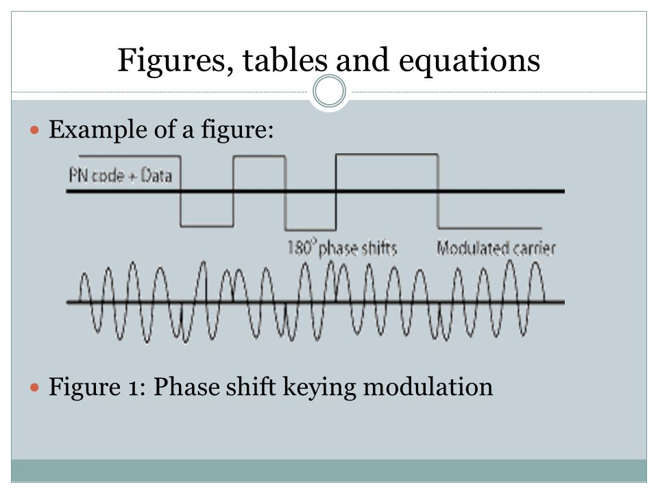 Figures, tables and equations Example of a figure: Figure 1: Phase shift keying modulation