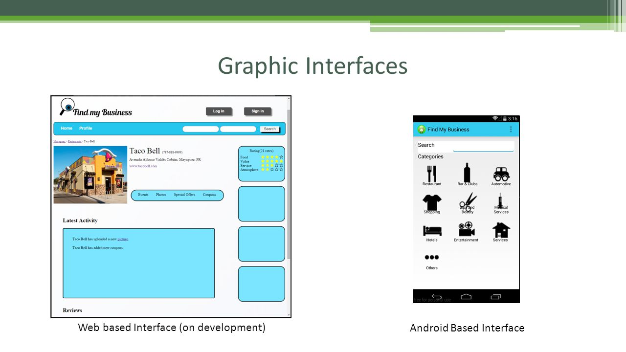 Graphic Interfaces Web based Interface (on development) Android Based Interface