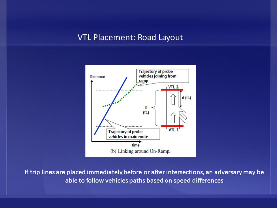 If trip lines are placed immediately before or after intersections, an adversary may be able to follow vehicles paths based on speed differences VTL Placement: Road Layout