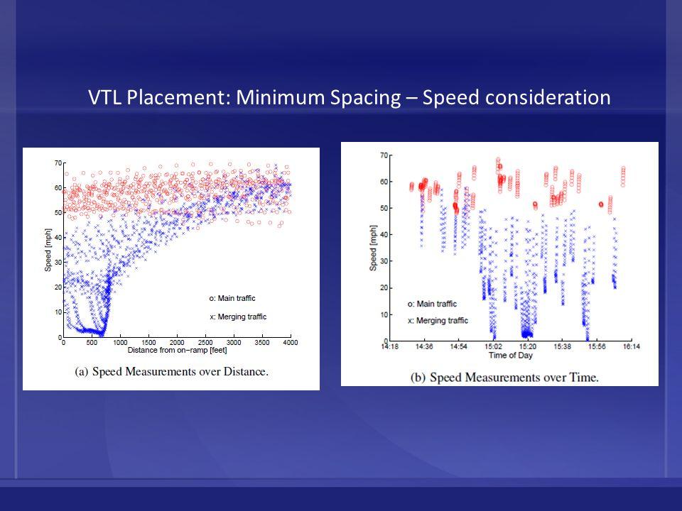 VTL Placement: Minimum Spacing – Speed consideration