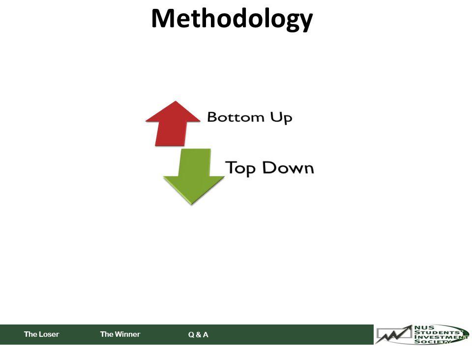 The Winner Q & A The Loser Methodology