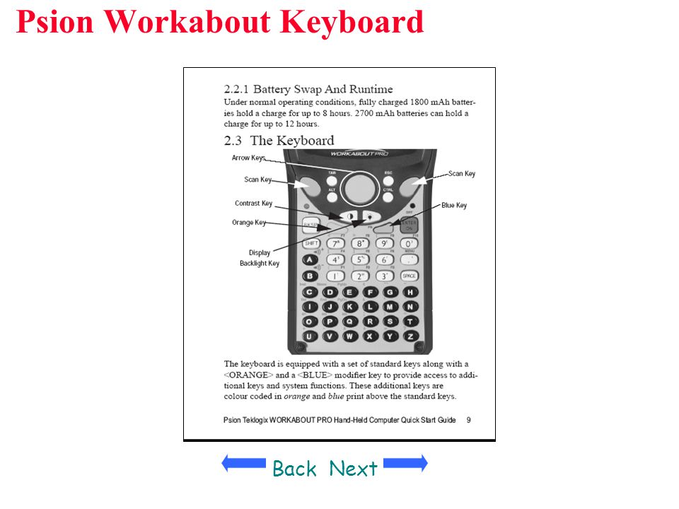 Psion Workabout Keyboard Y BackNext