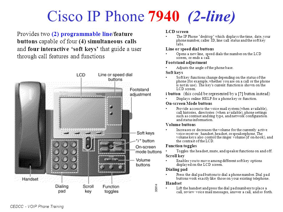 CEDCC - VOIP Phone Training Cisco IP Phone 7940 (2-line) Provides two (2) programmable line/feature buttons capable of four (4) simultaneous calls and