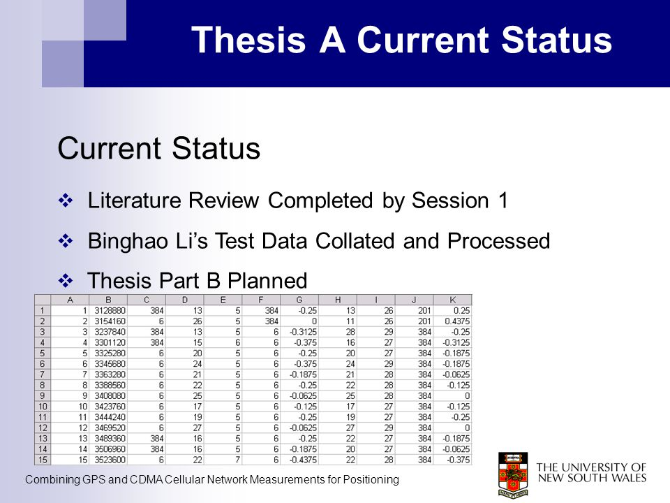 Combining GPS and CDMA Cellular Network Measurements for Positioning Thesis A Current Status Current Status  Literature Review Completed by Session 1  Binghao Li's Test Data Collated and Processed  Thesis Part B Planned