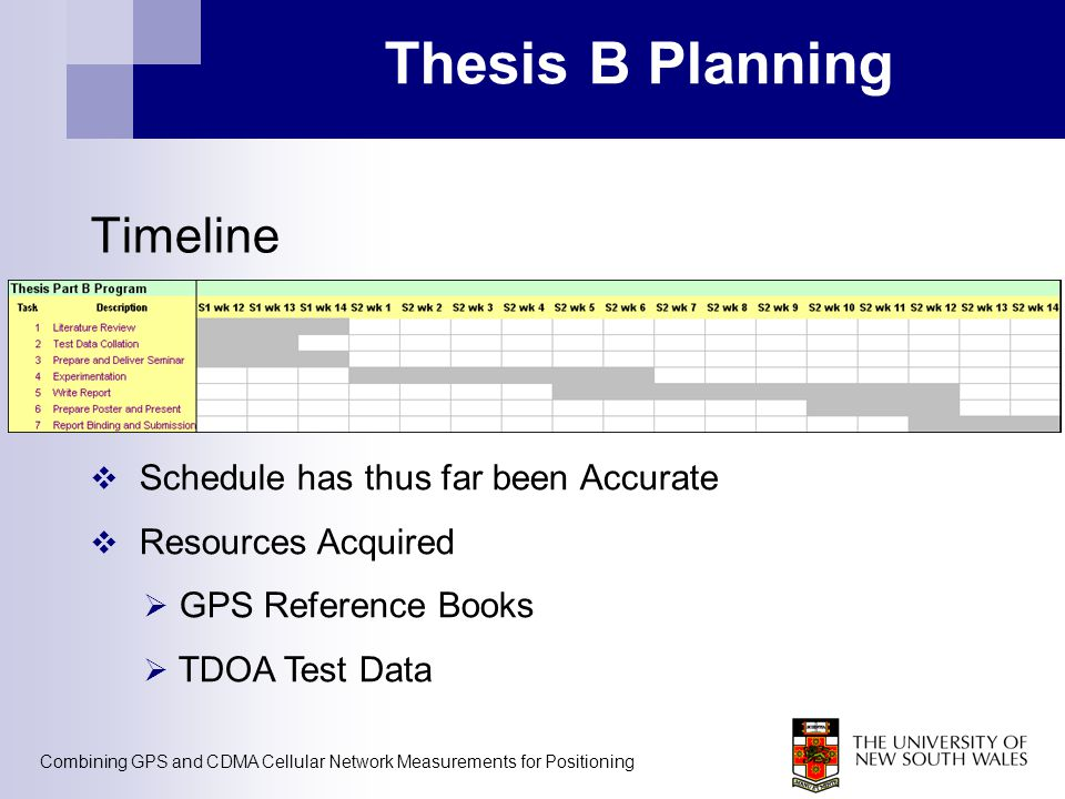 Combining GPS and CDMA Cellular Network Measurements for Positioning Thesis B Planning Timeline  Schedule has thus far been Accurate  Resources Acqu