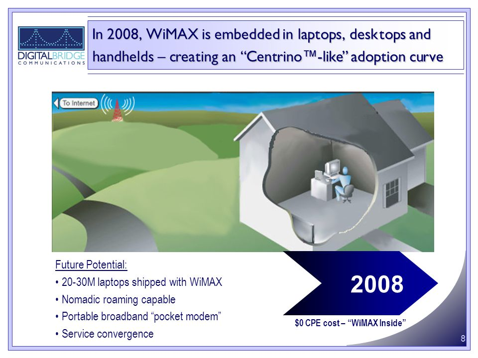 8 2008 $0 CPE cost – WiMAX Inside Future Potential: 20-30M laptops shipped with WiMAX Nomadic roaming capable Portable broadband pocket modem Service convergence In 2008, WiMAX is embedded in laptops, desktops and handhelds – creating an Centrino™-like adoption curve
