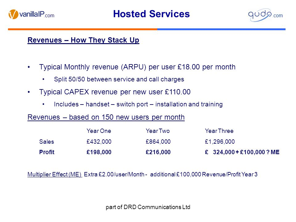 Hosted Services.com part of DRD Communications Ltd Revenues – How They Stack Up Typical Monthly revenue (ARPU) per user £18.00 per month Split 50/50 between service and call charges Typical CAPEX revenue per new user £110.00 Includes – handset – switch port – installation and training Revenues – based on 150 new users per month Year One Year Two Year Three Sales£432,000£864,000£1,296,000 Profit£198,000£216,000£ 324,000 + £100,000 .