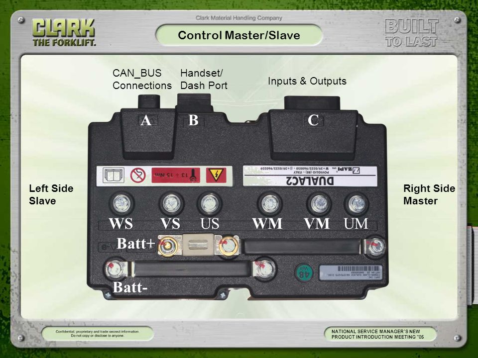 Control Master/Slave NATIONAL SERVICE MANAGER'S NEW PRODUCT INTRODUCTION MEETING 05 ABC UMVMWMUSVSWS Batt+ Batt- Right Side Master Left Side Slave CAN_BUS Connections Handset/ Dash Port Inputs & Outputs