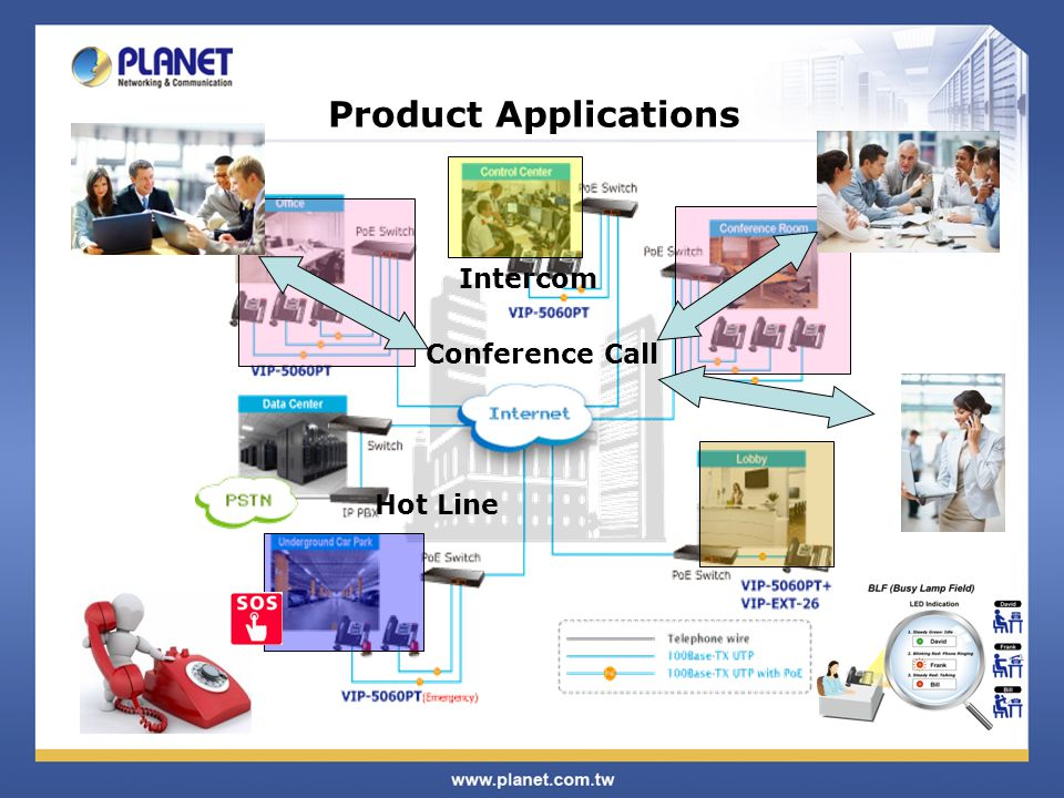 Product Applications Conference Call Hot Line Intercom