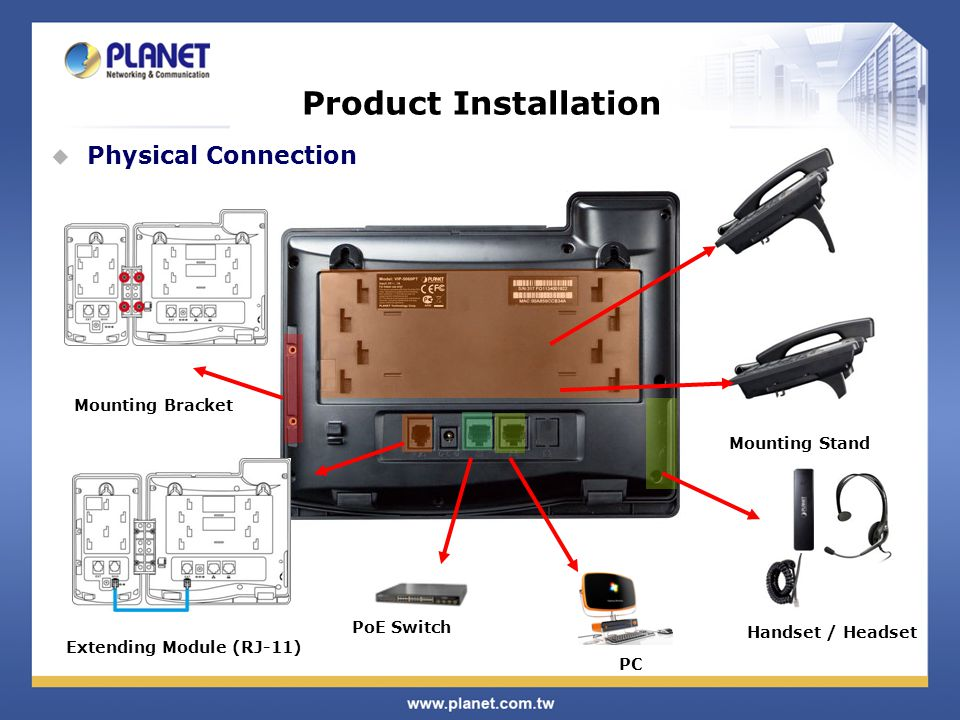  Physical Connection Product Installation PoE Switch PC Mounting Bracket Extending Module (RJ-11) Mounting Stand Handset / Headset