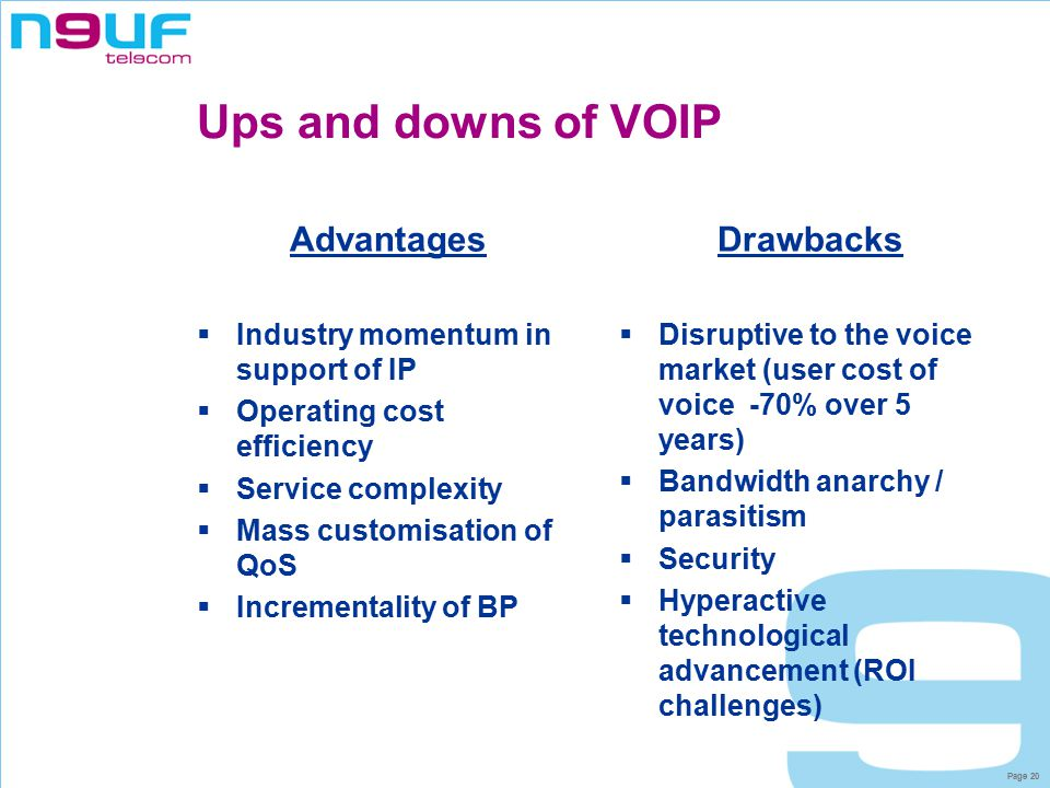 Page 20 Ups and downs of VOIP Advantages  Industry momentum in support of IP  Operating cost efficiency  Service complexity  Mass customisation of QoS  Incrementality of BP Drawbacks  Disruptive to the voice market (user cost of voice -70% over 5 years)  Bandwidth anarchy / parasitism  Security  Hyperactive technological advancement (ROI challenges)