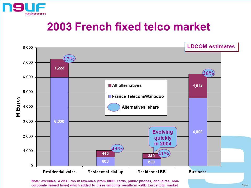 Page 14 The largest alternative broadband network Liste des villes demandée 2 000 communes > 50% of the population covered