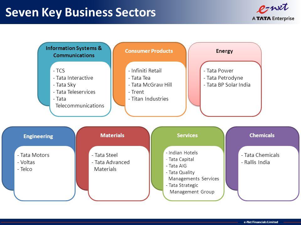 e-Nxt Financials Limited - Tata Motors - Voltas - Telco Engineering - Tata Steel - Tata Advanced Materials - Indian Hotels - Tata Capital - Tata AIG -