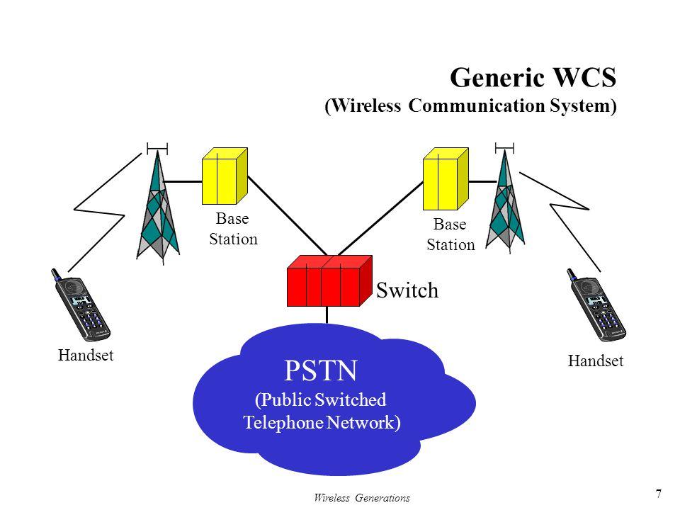 Wireless Generations 7 Generic WCS (Wireless Communication System) Switch Base Station Base Station Handset PSTN (Public Switched Telephone Network)