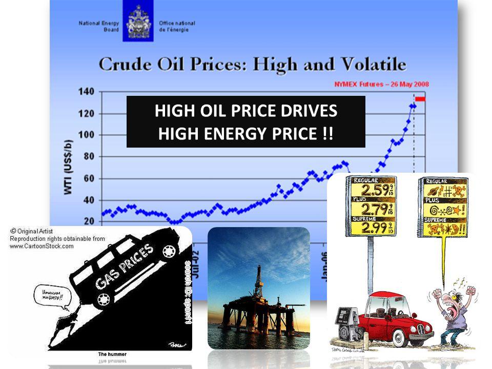 HIGH OIL PRICE DRIVES HIGH ENERGY PRICE !!