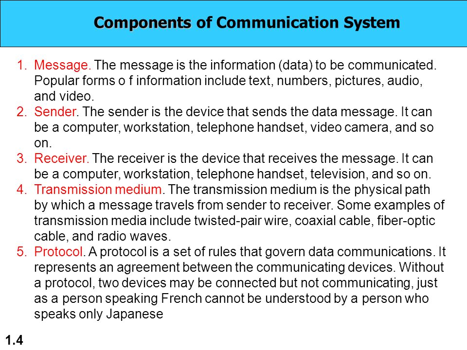 1.5 Figure 1.1 Components of a data communication system