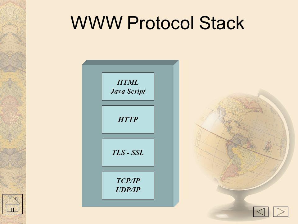 WAP Network Example Web Server Wireless Network WAP Proxy HTML Filter WTA Server WAP Client WML HTML