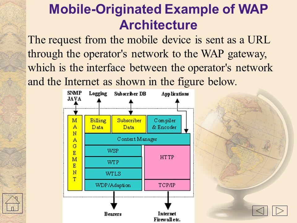 Sample WAP Stacks No layer IPNon-IP UDPWDP WTP WSP/B WAE WTLS WAE User Agents No layer IPNon-IP UDPWDP WTP WTLS Applications over transactions No laye