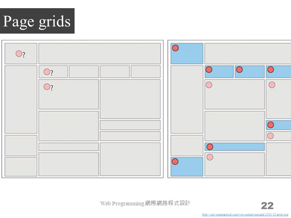 22 Page grids
