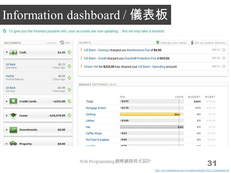 Web Programming 網際網路程式設計 31 Information dashboard / 儀表板