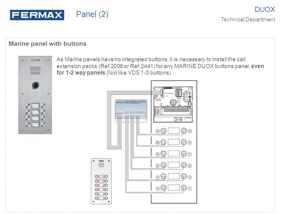Marine panel with buttons DUOX Technical Department Panel (2) As Marine panels have no integrated buttons, it is necessary to install the call extensi