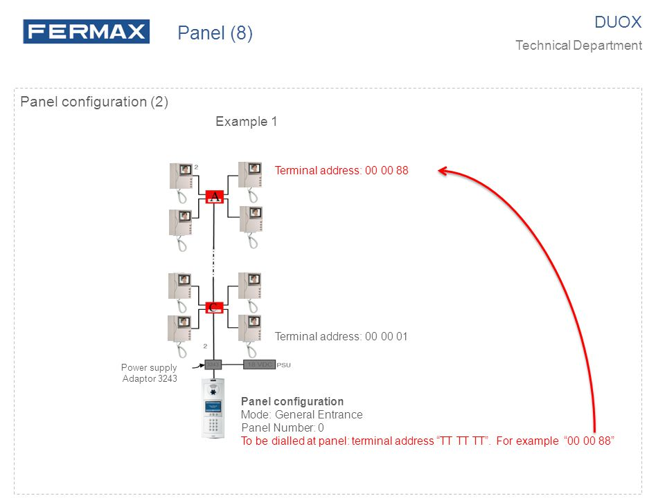 Panel configuration (2) DUOX Technical Department Panel (8) Example 1 Panel configuration Mode: General Entrance Panel Number: 0 To be dialled at pane