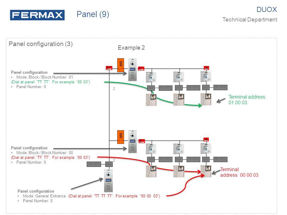 "Panel configuration (3) DUOX Technical Department Panel (9) Example 2 Panel configuration Mode: General Entrance (Dial at panel: ""TT TT TT"". For examp"