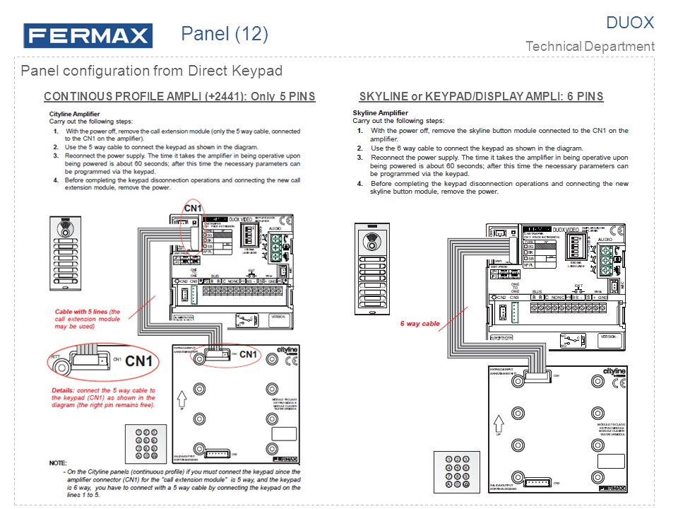 DUOX Technical Department Panel (12) CONTINOUS PROFILE AMPLI (+2441): Only 5 PINS Panel configuration from Direct Keypad SKYLINE or KEYPAD/DISPLAY AMP