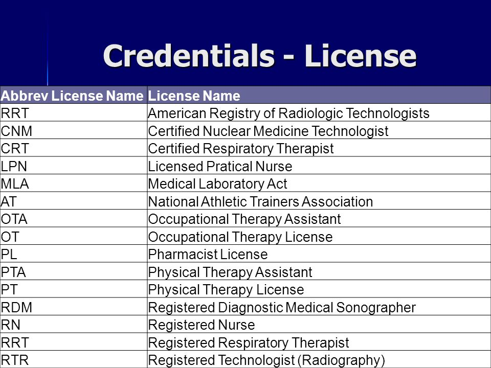 Credentials - License Abbrev License NameLicense Name RRTAmerican Registry of Radiologic Technologists CNMCertified Nuclear Medicine Technologist CRTCertified Respiratory Therapist LPNLicensed Pratical Nurse MLAMedical Laboratory Act ATNational Athletic Trainers Association OTAOccupational Therapy Assistant OTOccupational Therapy License PLPharmacist License PTAPhysical Therapy Assistant PTPhysical Therapy License RDMRegistered Diagnostic Medical Sonographer RNRegistered Nurse RRTRegistered Respiratory Therapist RTRRegistered Technologist (Radiography)