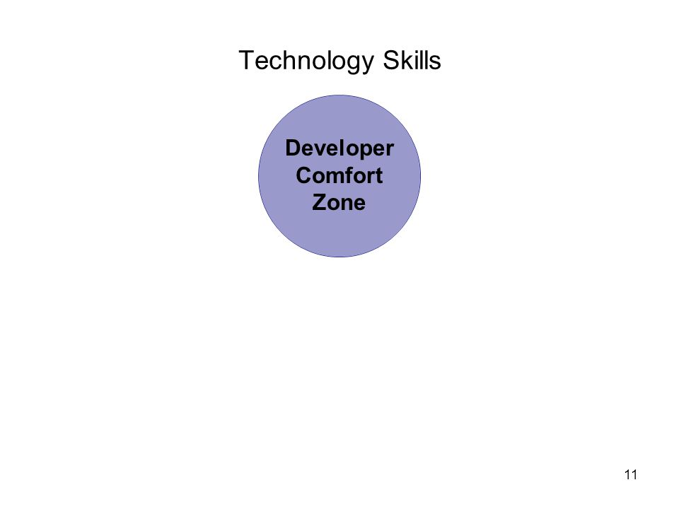 11 Developer Comfort Zone