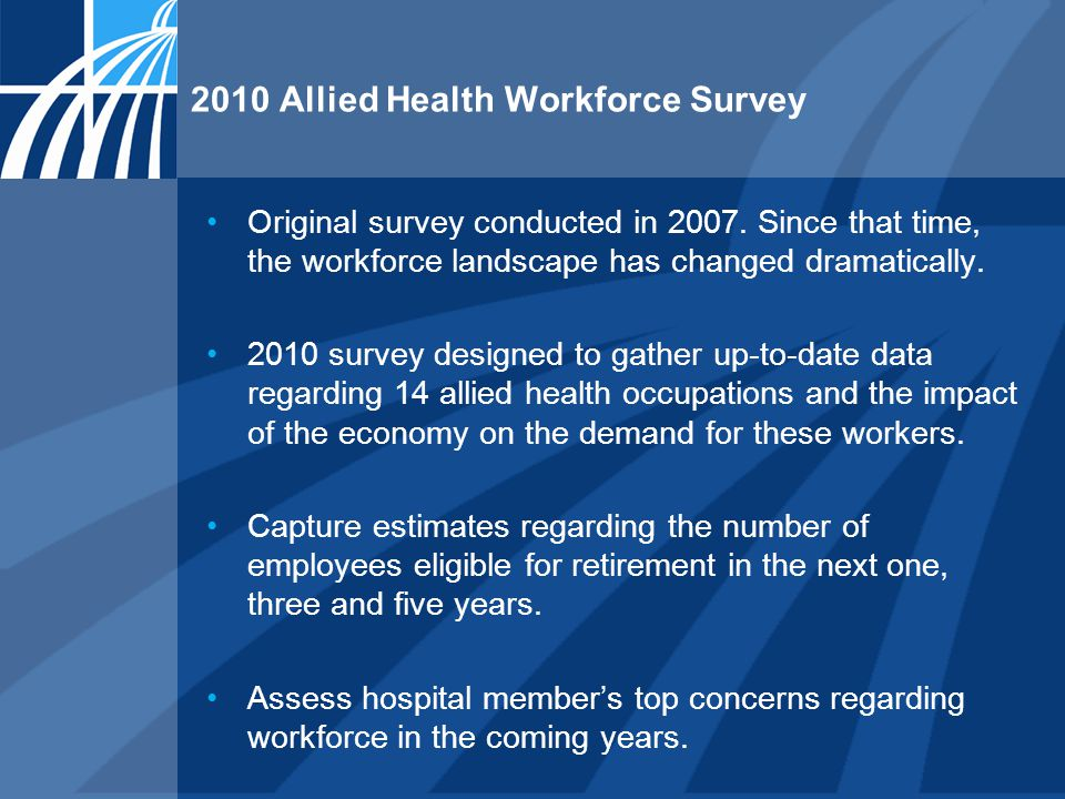 Survey Respondent Information Survey distributed to 200 hospitals 125 member facilities responded 62.5% response rate Response rate was strongest from Northern California and Bay Area region and weakest from the San Diego and Imperial Counties Survey respondents generally representative of CHA membership, including rural representation.