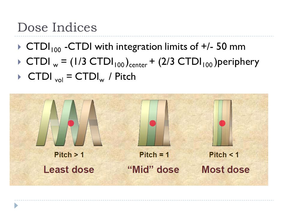 Dose Indices  CTDI 100 -CTDI with integration limits of +/- 50 mm  CTDI w = (1/3 CTDI 100 ) center + (2/3 CTDI 100 )periphery  CTDI vol = CTDI w / Pitch