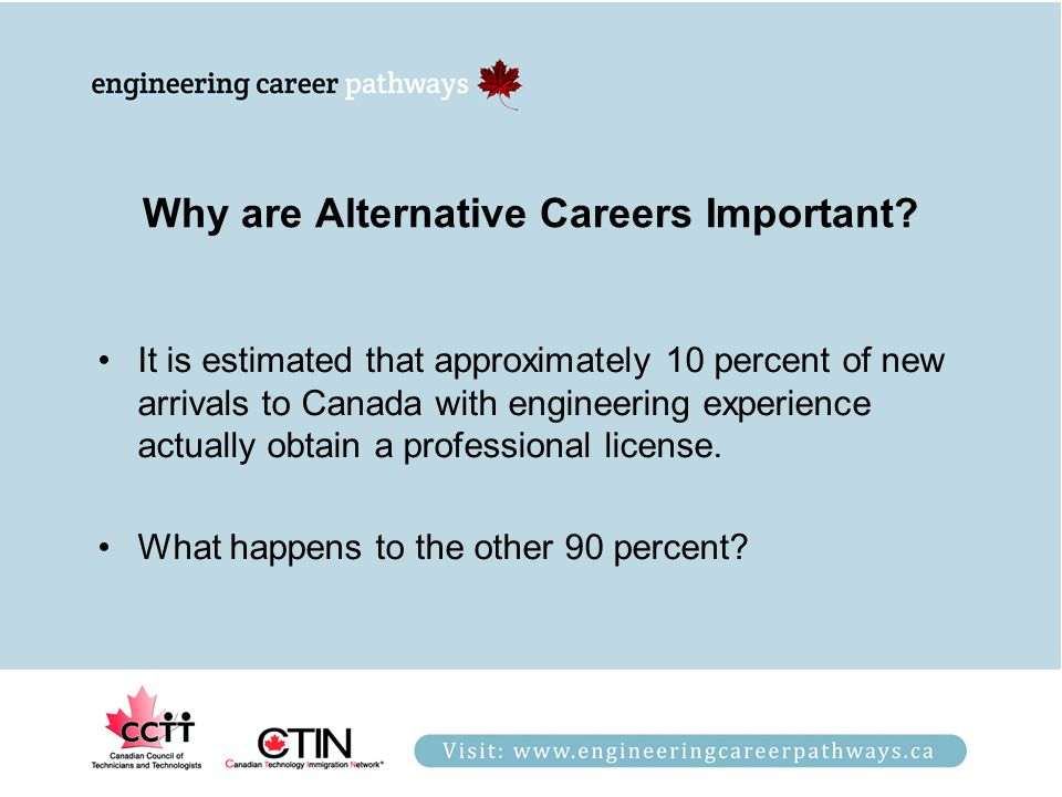 Why are Alternative Careers Important? It is estimated that approximately 10 percent of new arrivals to Canada with engineering experience actually ob
