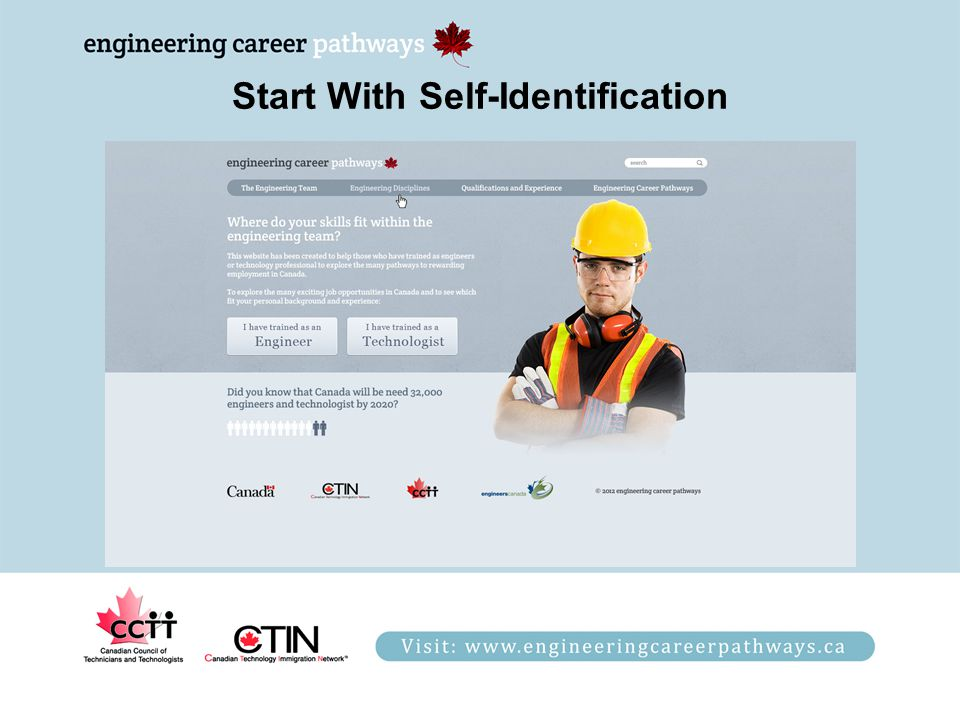 Start With Self-Identification