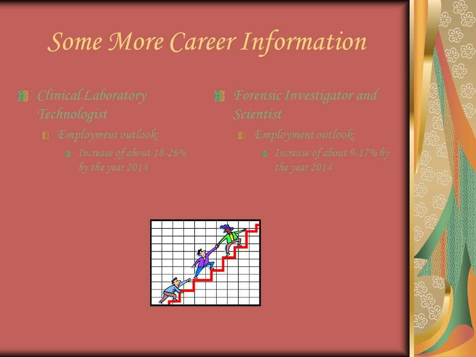 Some More Career Information Clinical Laboratory Technologist Employment outlook: Increase of about 18-26% by the year 2014 Forensic Investigator and Scientist Employment outlook: Increase of about 9-17% by the year 2014