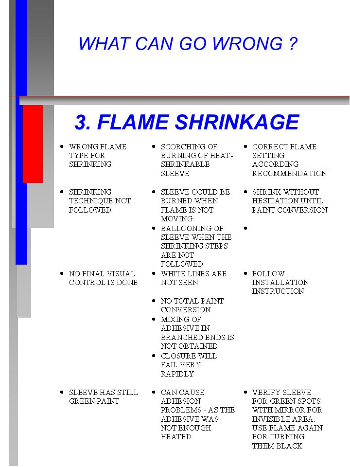 WHAT CAN GO WRONG ? 3. FLAME SHRINKAGE