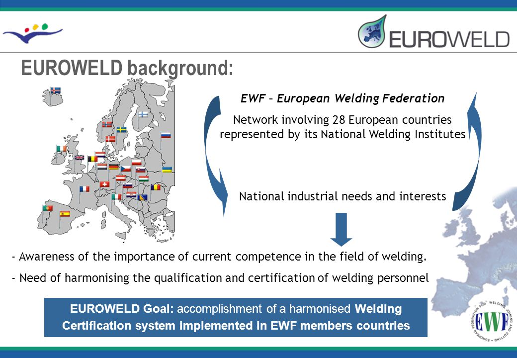 EUROWELD background: EWF – European Welding Federation Network involving 28 European countries represented by its National Welding Institutes National
