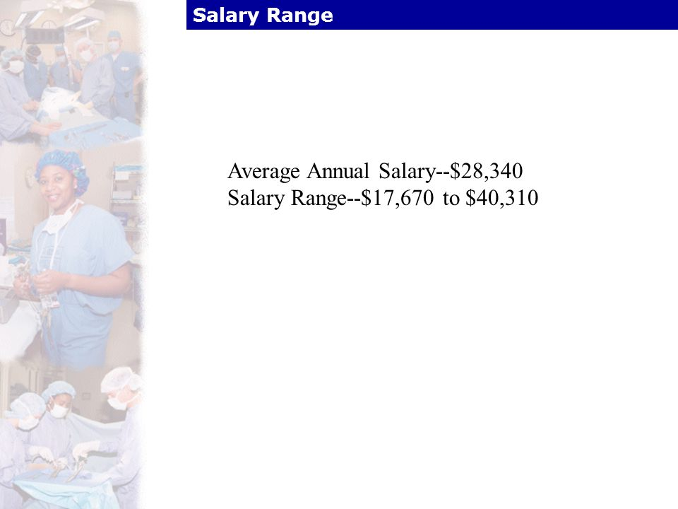Salary Range Average Annual Salary--$28,340 Salary Range--$17,670 to $40,310