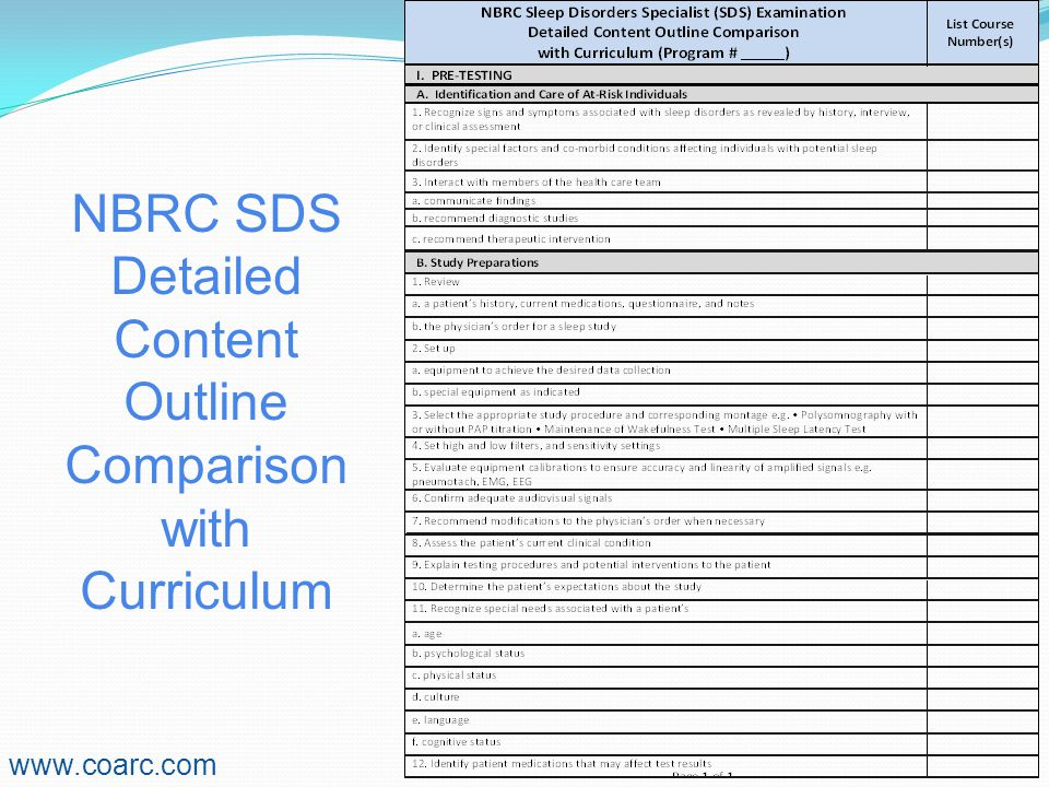 NBRC SDS Detailed Content Outline Comparison with Curriculum www.coarc.com