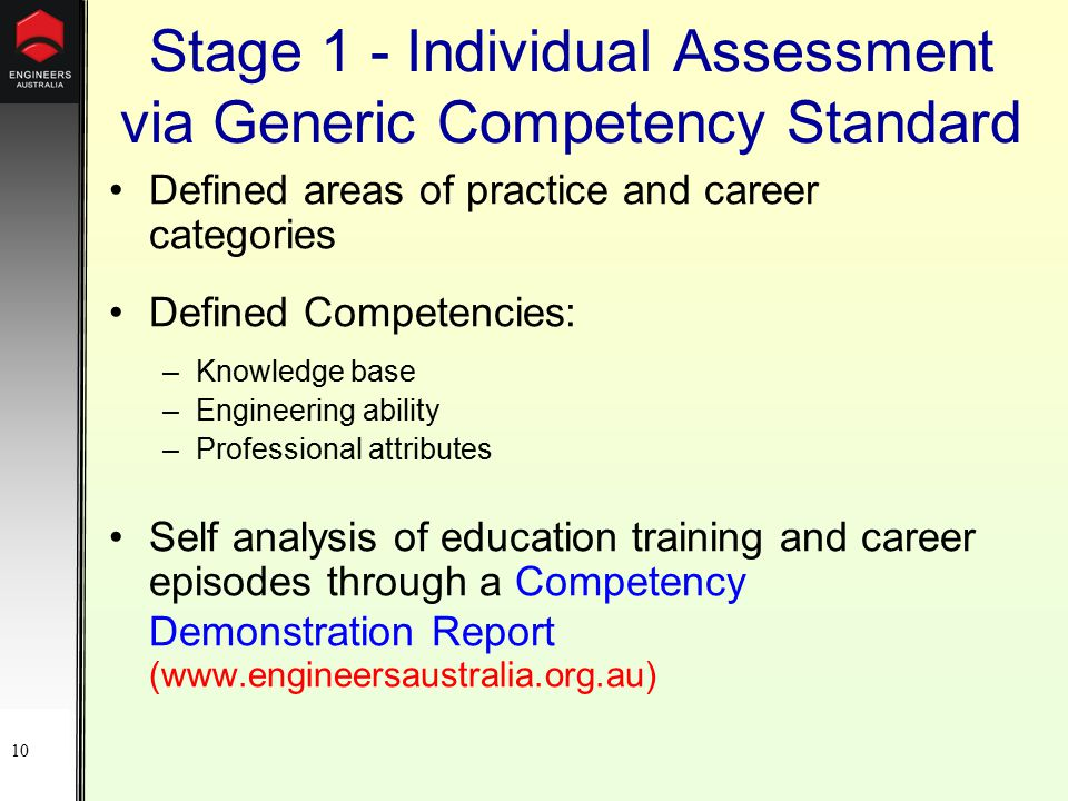 10 Stage 1 - Individual Assessment via Generic Competency Standard Defined areas of practice and career categories Defined Competencies: –Knowledge base –Engineering ability –Professional attributes Self analysis of education training and career episodes through a Competency Demonstration Report (www.engineersaustralia.org.au)