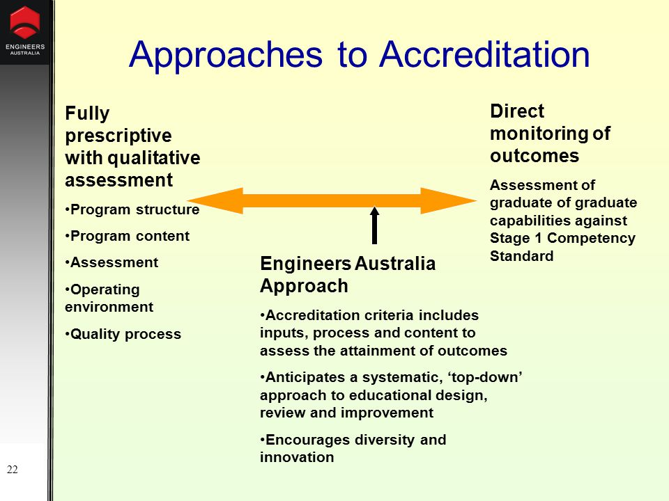 22 Approaches to Accreditation Fully prescriptive with qualitative assessment Program structure Program content Assessment Operating environment Quality process Direct monitoring of outcomes Assessment of graduate of graduate capabilities against Stage 1 Competency Standard Engineers Australia Approach Accreditation criteria includes inputs, process and content to assess the attainment of outcomes Anticipates a systematic, 'top-down' approach to educational design, review and improvement Encourages diversity and innovation
