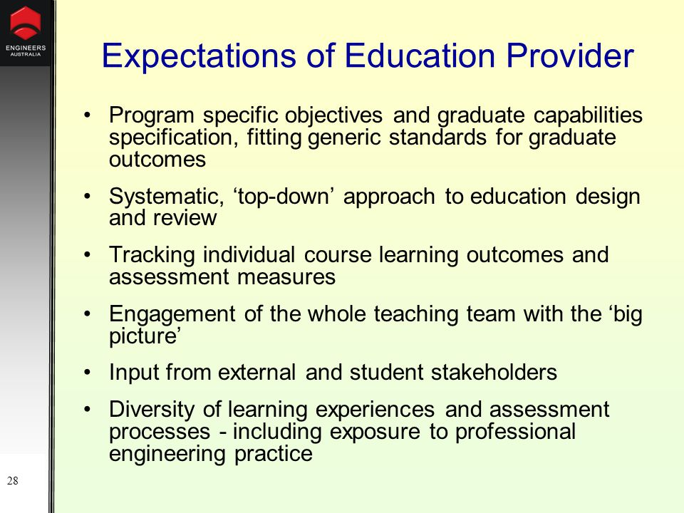 28 Expectations of Education Provider Program specific objectives and graduate capabilities specification, fitting generic standards for graduate outcomes Systematic, 'top-down' approach to education design and review Tracking individual course learning outcomes and assessment measures Engagement of the whole teaching team with the 'big picture' Input from external and student stakeholders Diversity of learning experiences and assessment processes - including exposure to professional engineering practice