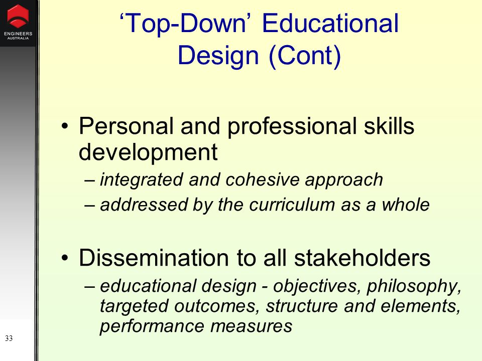 33 'Top-Down' Educational Design (Cont) Personal and professional skills development –integrated and cohesive approach –addressed by the curriculum as a whole Dissemination to all stakeholders –educational design - objectives, philosophy, targeted outcomes, structure and elements, performance measures