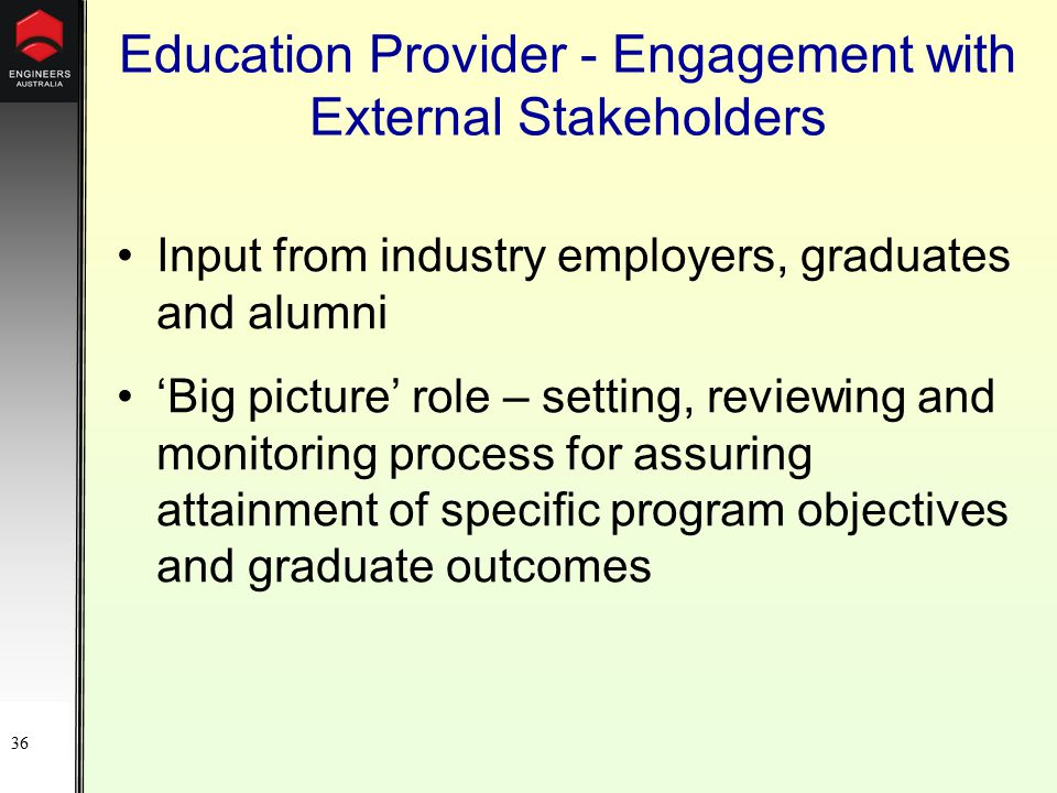 36 Education Provider - Engagement with External Stakeholders Input from industry employers, graduates and alumni 'Big picture' role – setting, reviewing and monitoring process for assuring attainment of specific program objectives and graduate outcomes