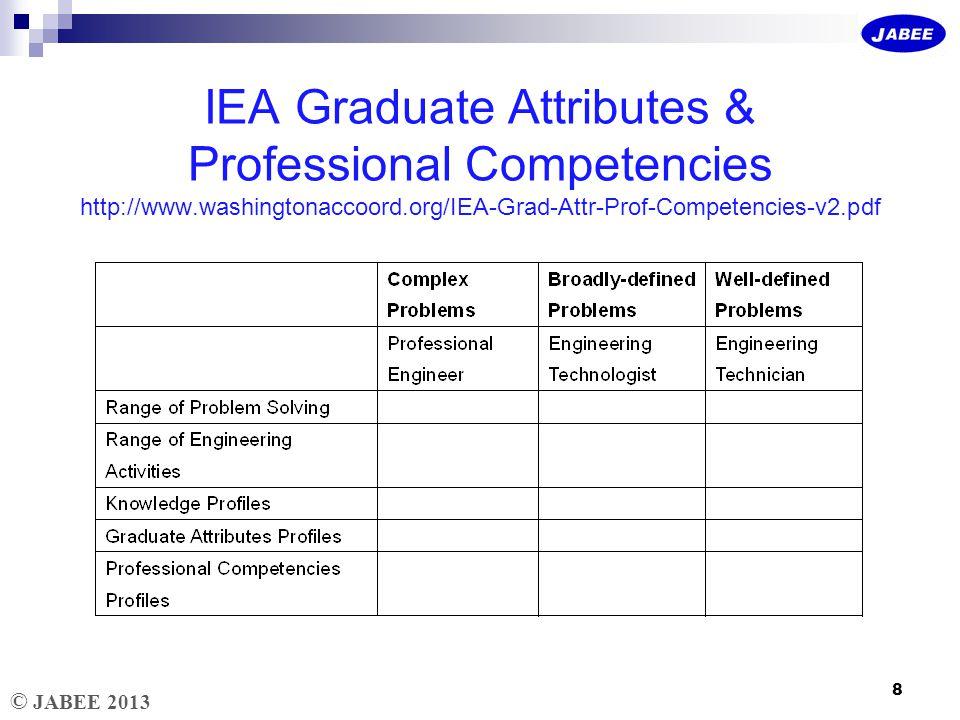 © JABEE 2013 IEA Graduate Attributes & Professional Competencies http://www.washingtonaccoord.org/IEA-Grad-Attr-Prof-Competencies-v2.pdf 8